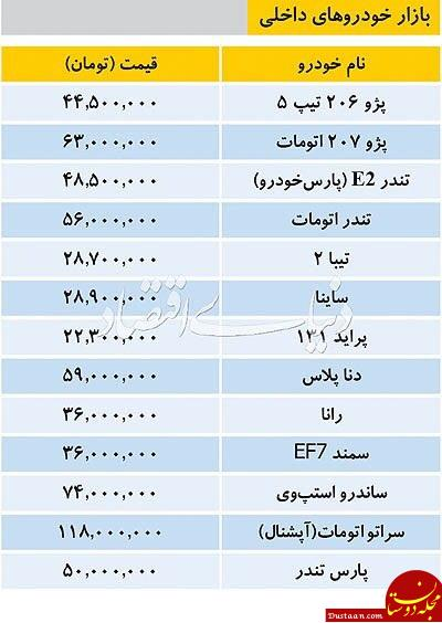 www.dustaan.com شنبه 19 خرداد 97/ قیمت خودروهای داخلی در بازار آزاد
