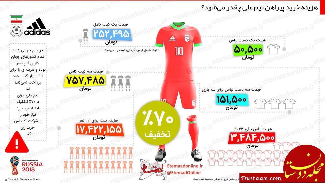 www.dustaan.com هزینه خرید پیراهن تیم ملی چقدر می شود؟