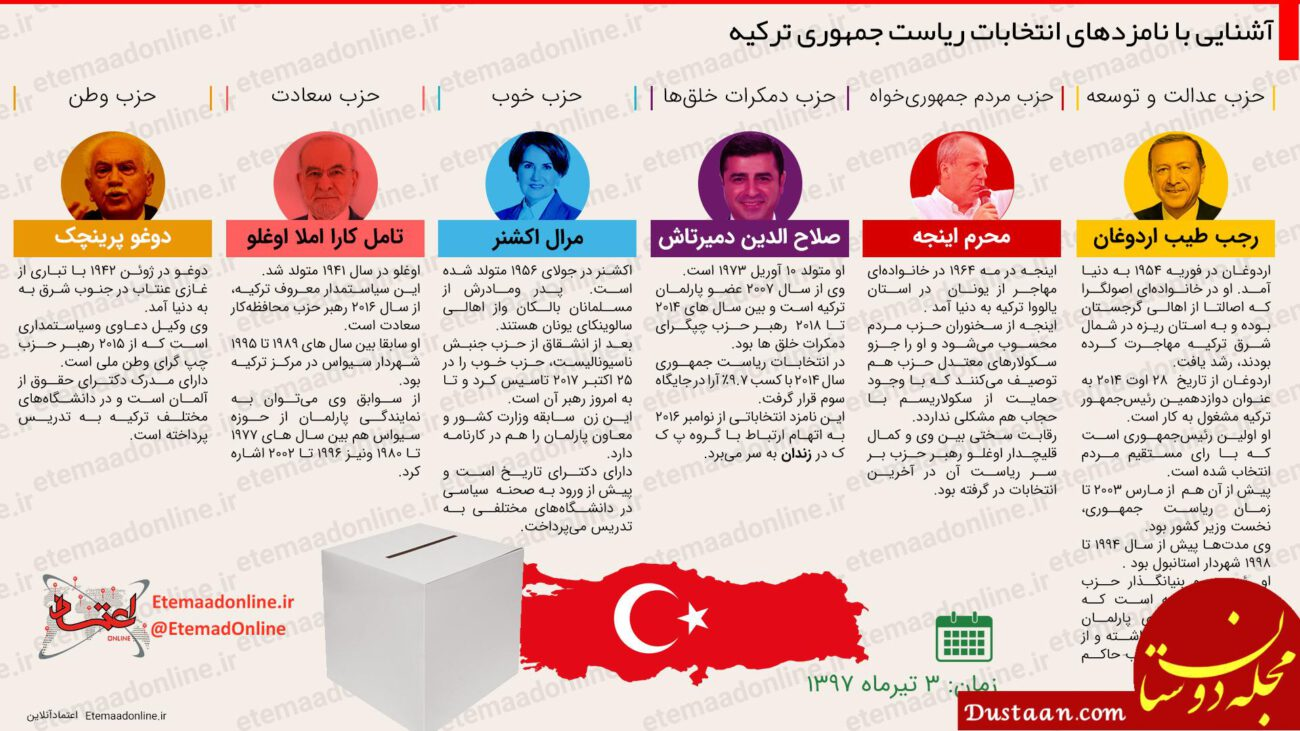 www.dustaan.com آشنایی با نامزدهای انتخابات ریاست جمهوری ترکیه