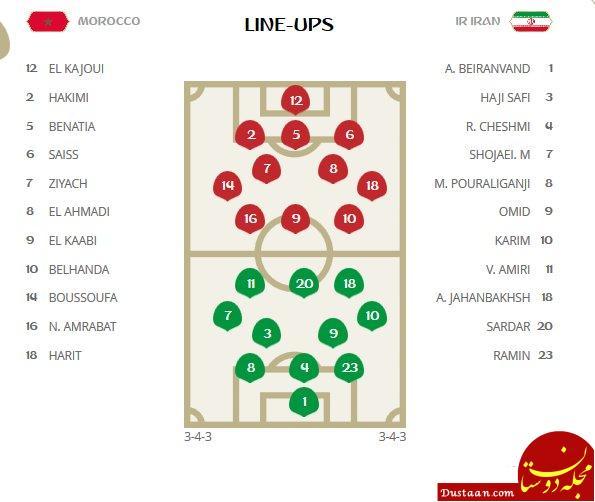 www.dustaan.com شاهکار تیم ملی فوتبال ایران مقابل مراکش/ ایران 1   0 مراکش