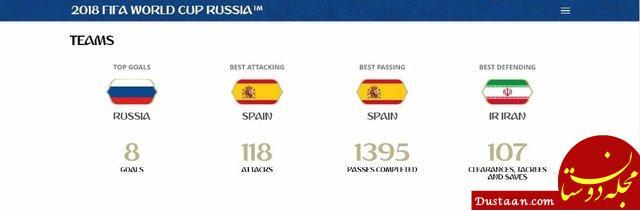 www.dustaan.com خط دفاعی ایران، مستحکم ترین دیوار جام جهانی روسیه