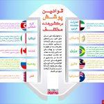 قوانین پوشش در کشورهای مختلف