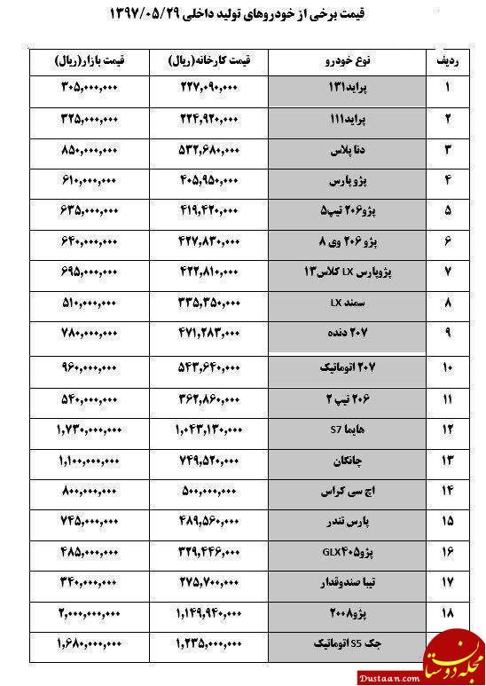 www.dustaan.com ساندرو استپ وی 110 میلیون تومان شد +جدول