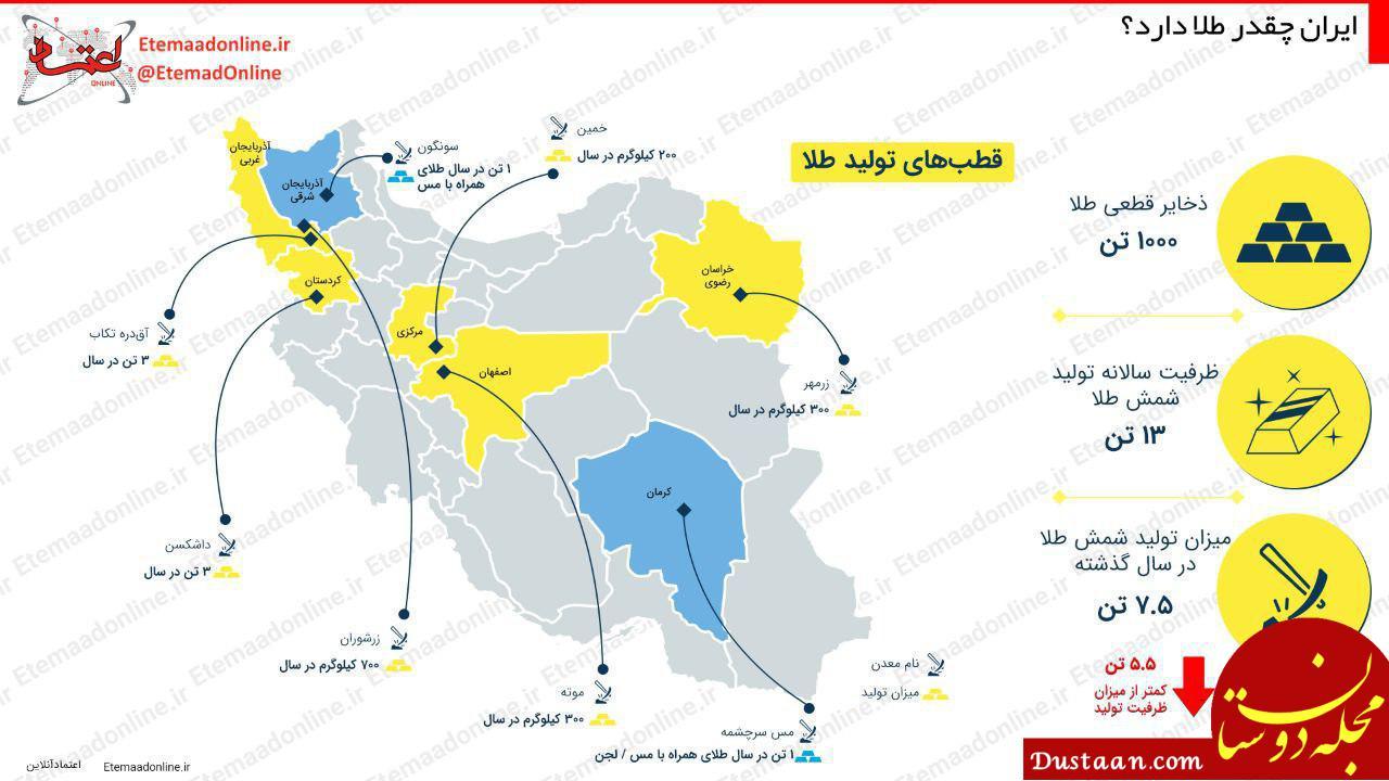 www.dustaan.com ایران چقدر طلا دارد؟
