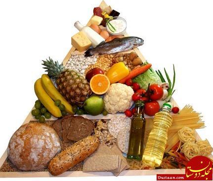 www.dustaan.com نحوه نگهداری از مواد غذایی داخل خانه