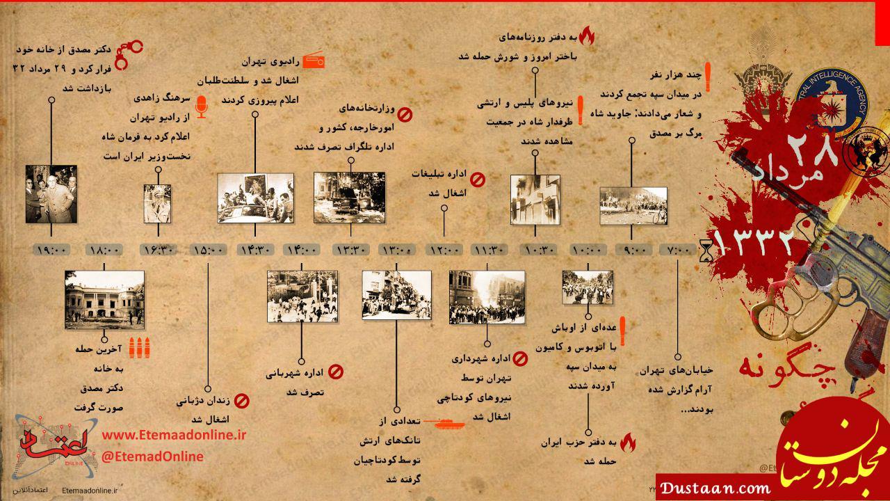 www.dustaan.com 28 مرداد 1332 چگونه گذشت؟ +عکس