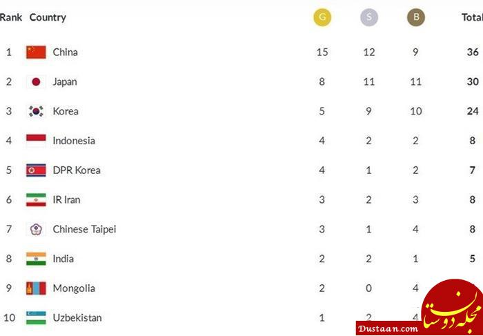 www.dustaan.com رتبه ششمی کاروان ایران در پایان روز دوم + جدول