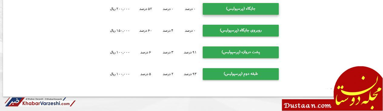 www.dustaan.com استقبال باورنکردنی از دربی ۸۸