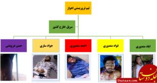 پنج عامل حمله تروریستی اهواز که کشته شدند +عکس