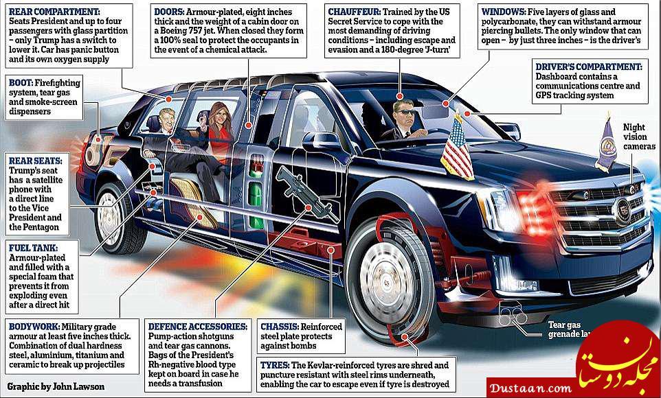www.dustaan.com خودروی مخصوص ترامپ در سفر به نیویورک +تصاویر