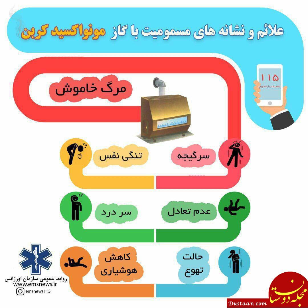 www.dustaan.com علائم و نشانه های مسمومیت با گاز مونوکسید کربن