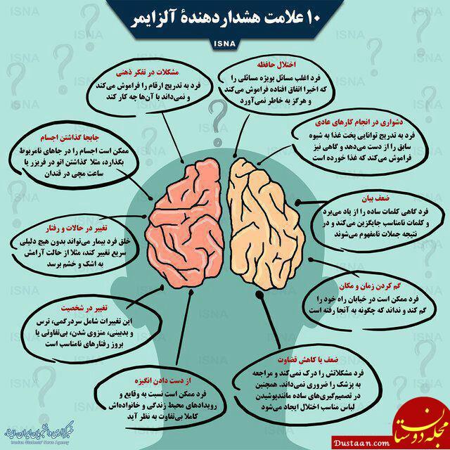 10 علامت هشدار دهنده آلزایمر
