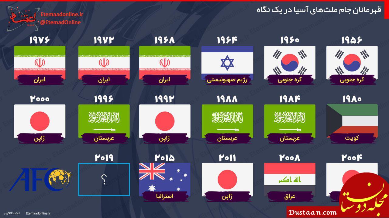 www.dustaan.com قهرمانان جام ملت های آسیا در یک نگاه
