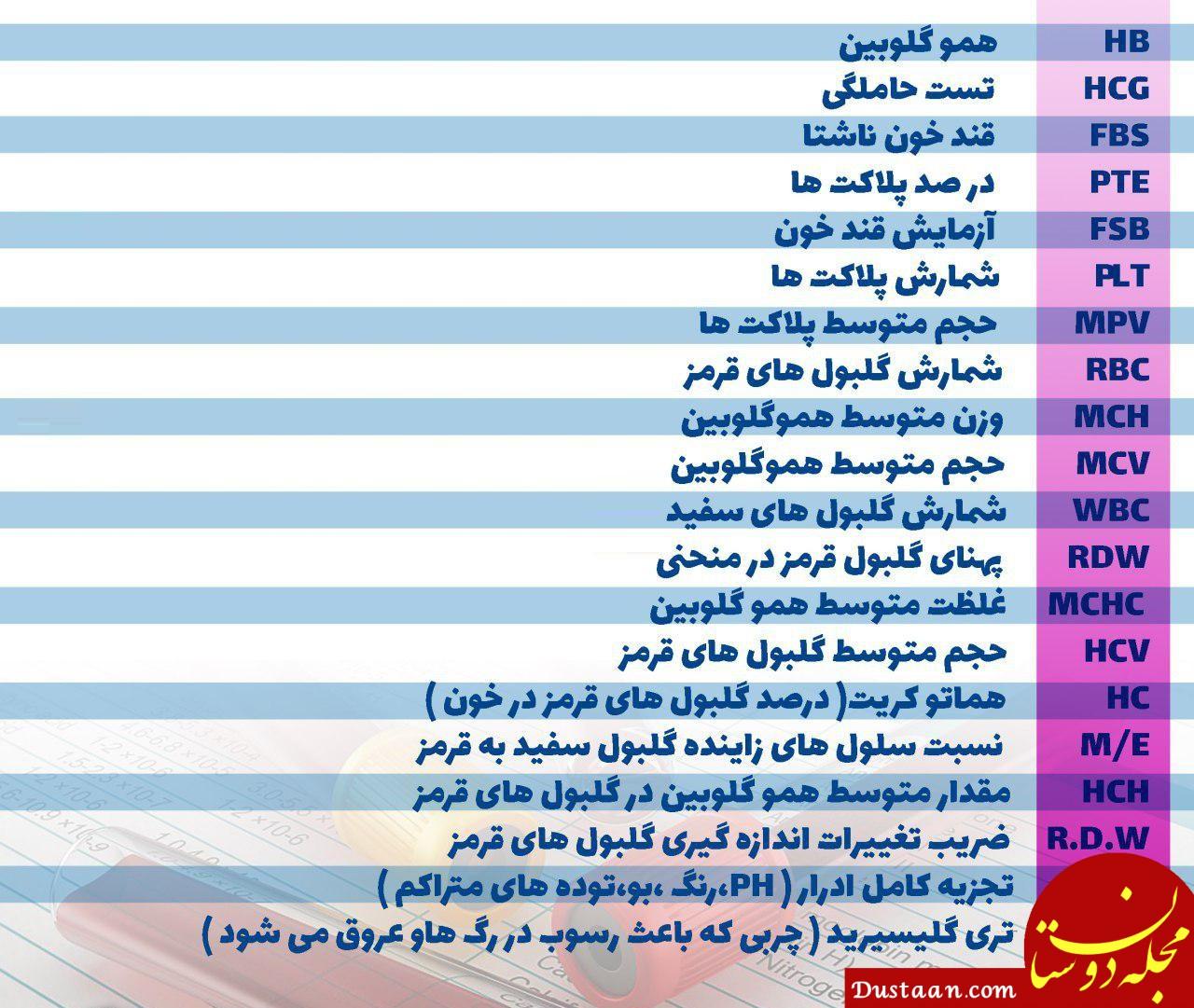 www.dustaan.com ترجمه حروف اختصاری در هر آزمایش خون