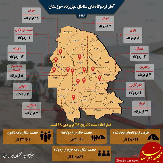 www.dustaan.com آمار اردوگاه های مناطق سیل زده خوزستان