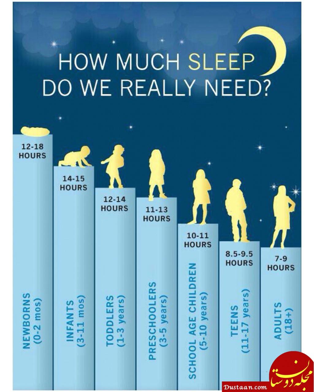 www.dustaan.com بدن ما به چند ساعت خواب نیاز دارد ؟