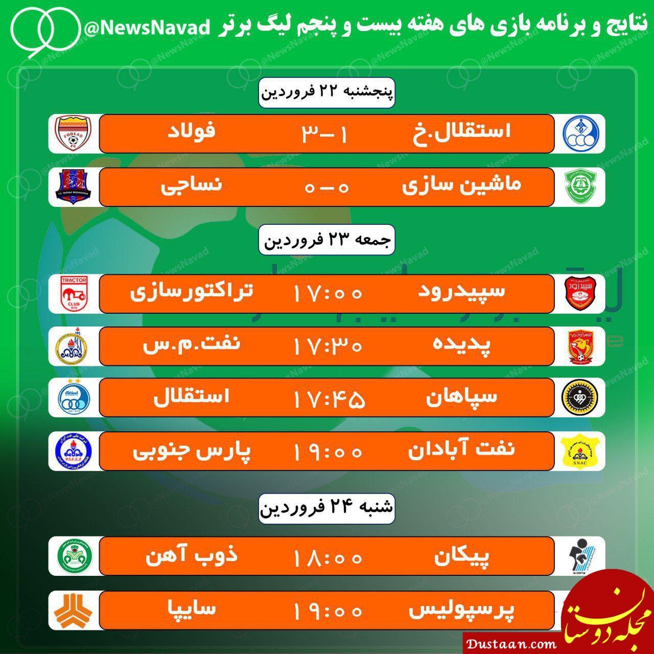www.dustaan.com نتایج و برنامه بازی های هفته بیست و پنجم لیگ برتر