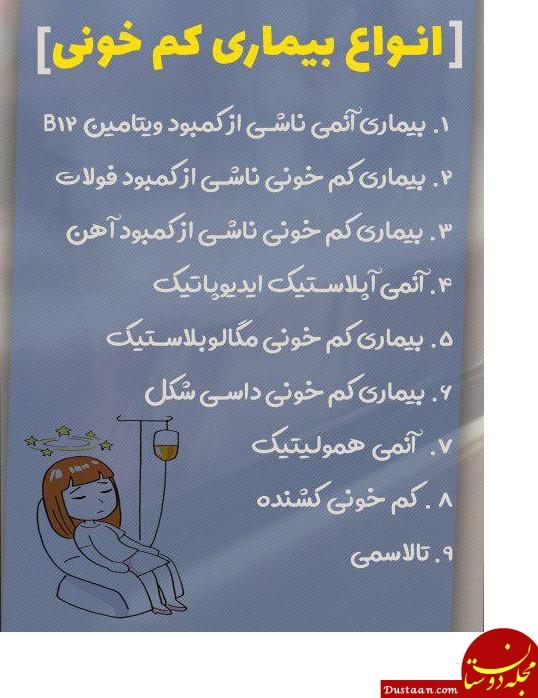 www.dustaan.com علت بیماری کم خونی و راه پیشگیری از آن