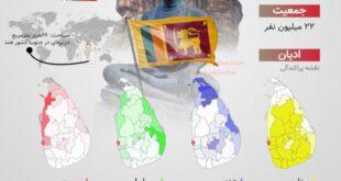سریلانکا اینفوگرافیک