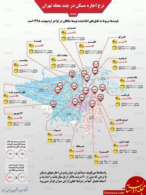 www.dustaan.com نرخ اجاره مسکن در چند محله تهران