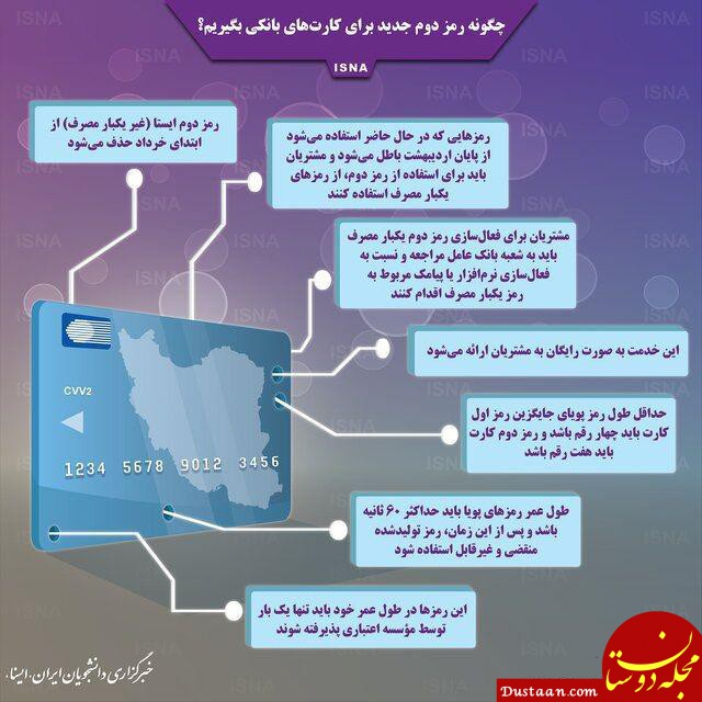 www.dustaan.com چگونه رمز دوم جدید برای کارت های بانکی بگیریم؟
