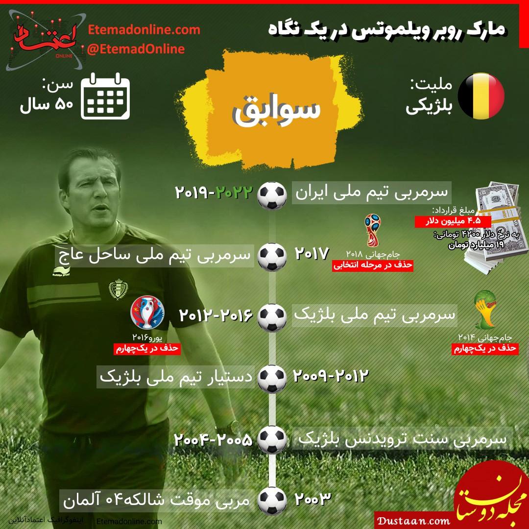 www.dustaan.com کارنامه ورزشی مارک روبر ویلموتس در یک نگاه