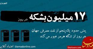 تنگه هرمز نفت اینفوگرافی