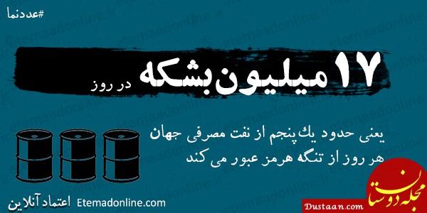 www.dustaan.com روزانه چقدر نفت از تنگه هرمز منتقل می شود؟
