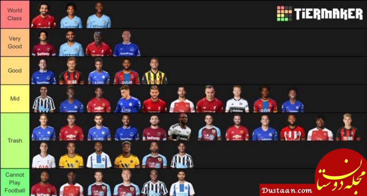 www.dustaan.com جهانبخش جزو بدترین بازیکنان فصل لیگ جزیره قرار گرفت!