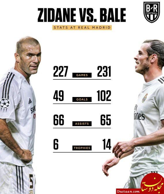 www.dustaan.com تصویری عجیب از مقایسه گرت بیل و زیدان در رئال مادرید! +عکس