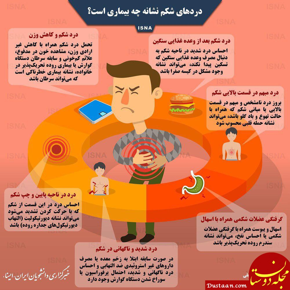 www.dustaan.com دل درد هایی که از بیماری خبر می دهند