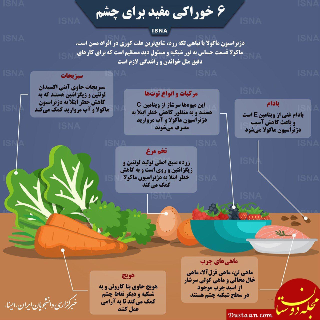 خوراکی های مفید برای چشم