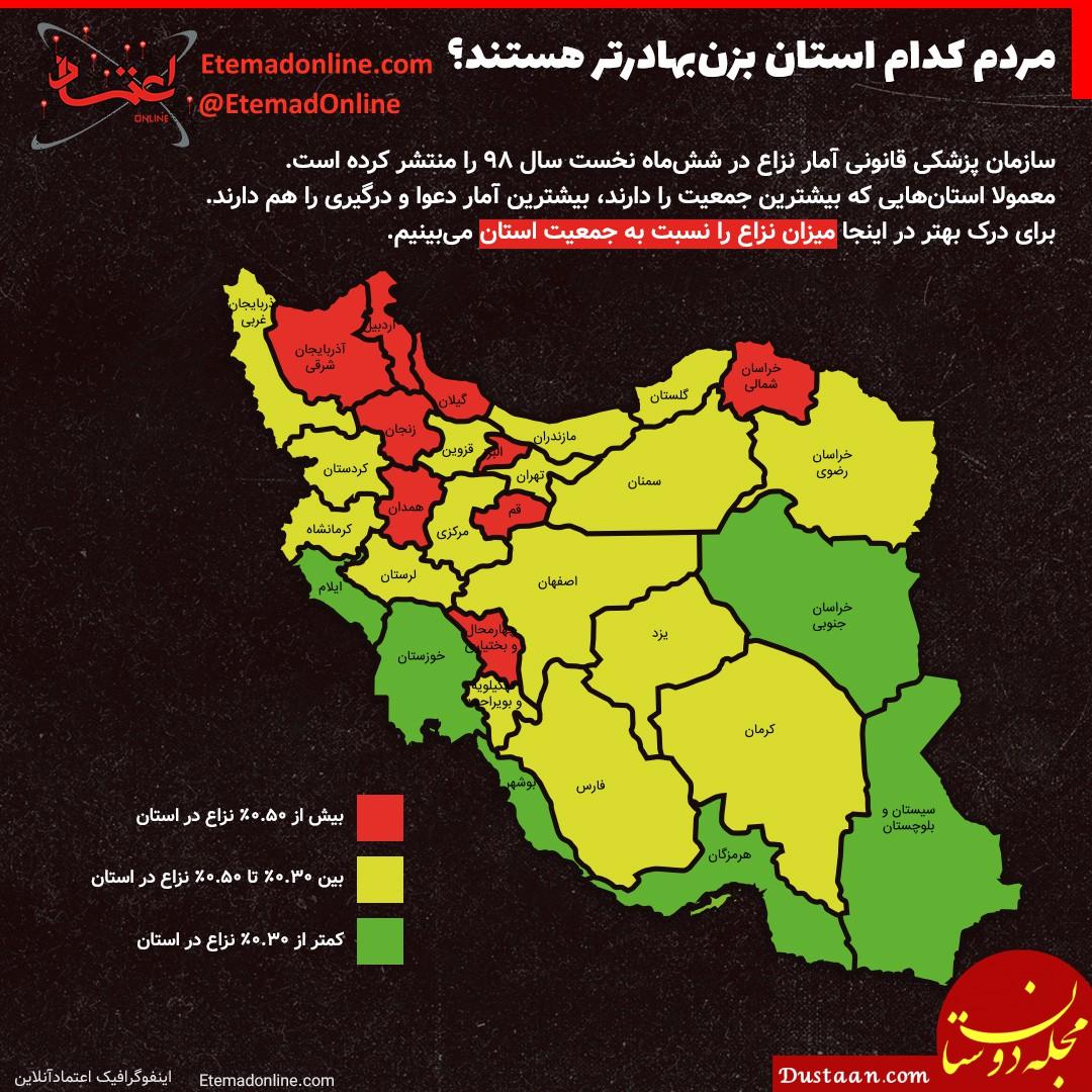 www.dustaan.com مردم کدام استان بزن بهادرتر هستند؟!