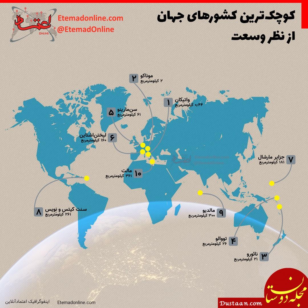 www.dustaan.com کوچکترین کشورهای جهان را بشناسید