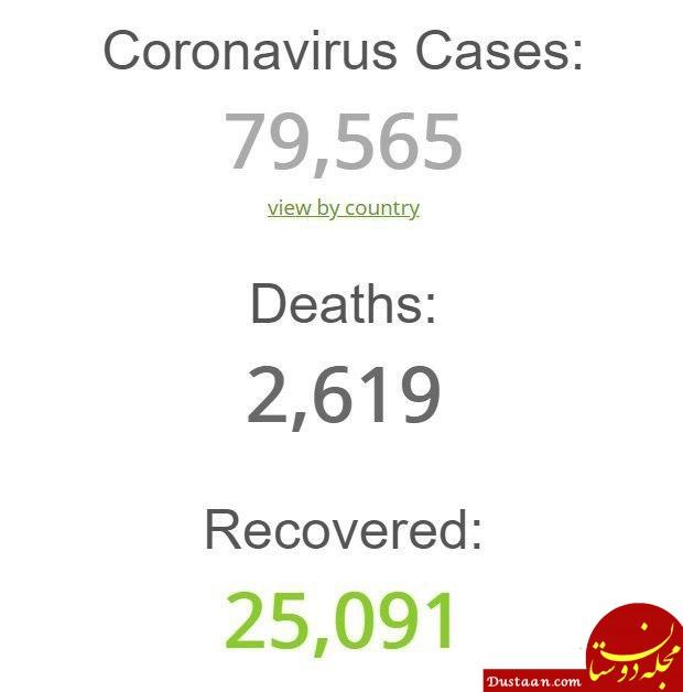 1 - آخرین آمار جهانی کروناویروس - مجله اینترنتی دوستان