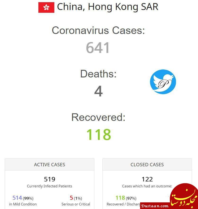 مدیریت ویروس کرونا در هنگ کنگ