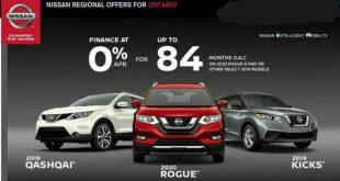 تفاوت تاثیر کرونا بر فروش خودرو در کانادا و ایران!