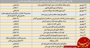 آمار عجیب آتش سوزی جنگل های ایران طی 6 ماه گذشته، از یک فاجعه حکایت دارد