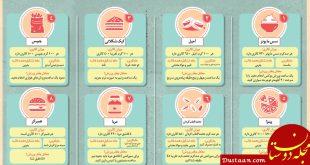 خوراکی های روزانه چقدر کالری دارند؟