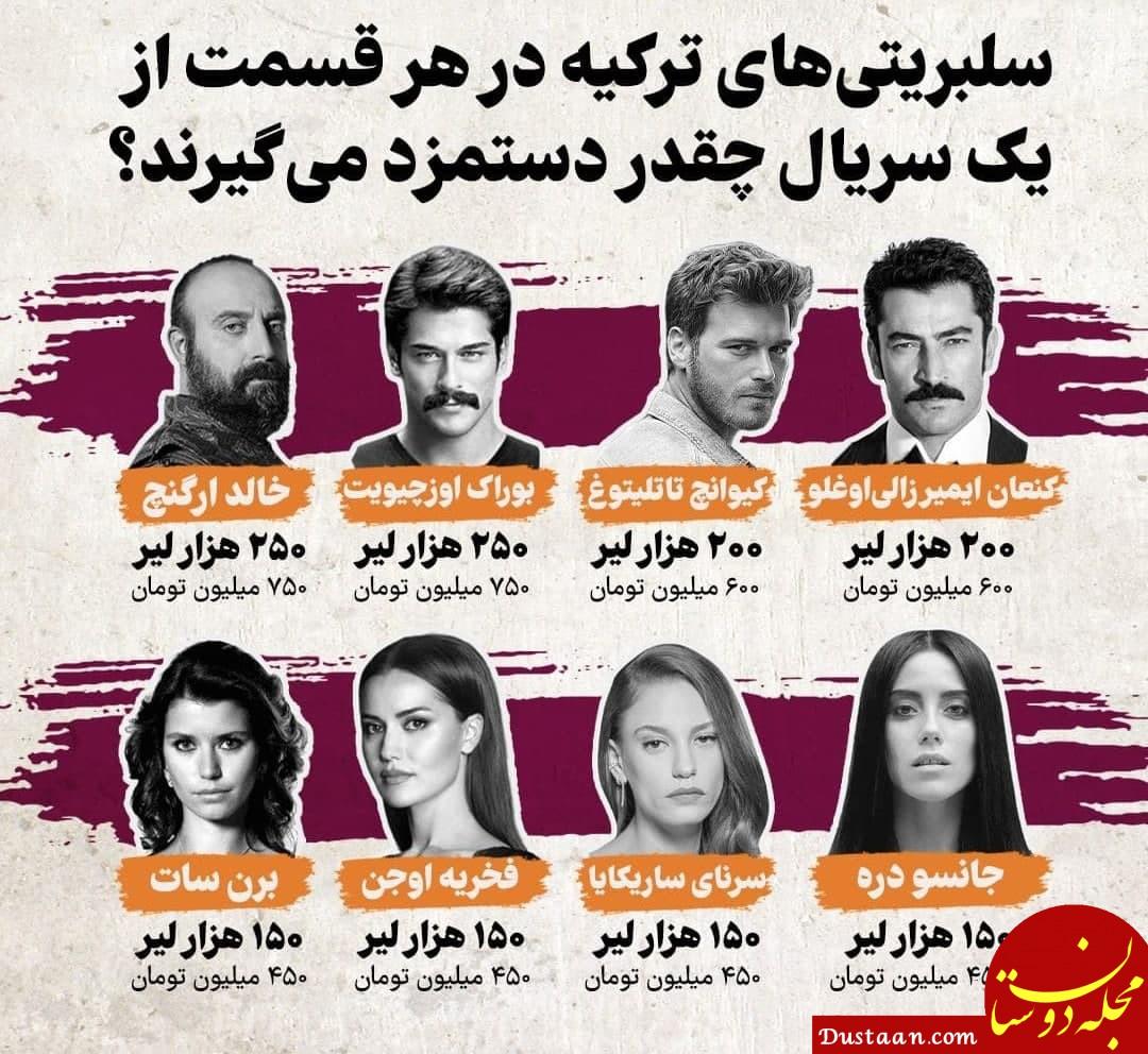 بازیگران ترکیه در هر قسمت از یک سریال چقدر دستمزد می گیرند؟