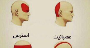 نوع سردرد خود را بشناسید تا راحت تر درمانش کنید!   انواع سردرد سردرد به دو دسته اولیه و ثانویه تقسیم میشو...