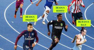 در تصویر زیر سریع ترین بازیکنان حال حاضر فوتبال جهان را مشاهده می کنید.  گرت بیل بازیکن ولزی رئال مادرید با...